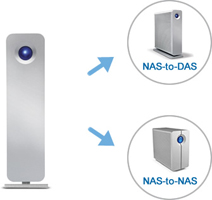 Automated NAS Backup